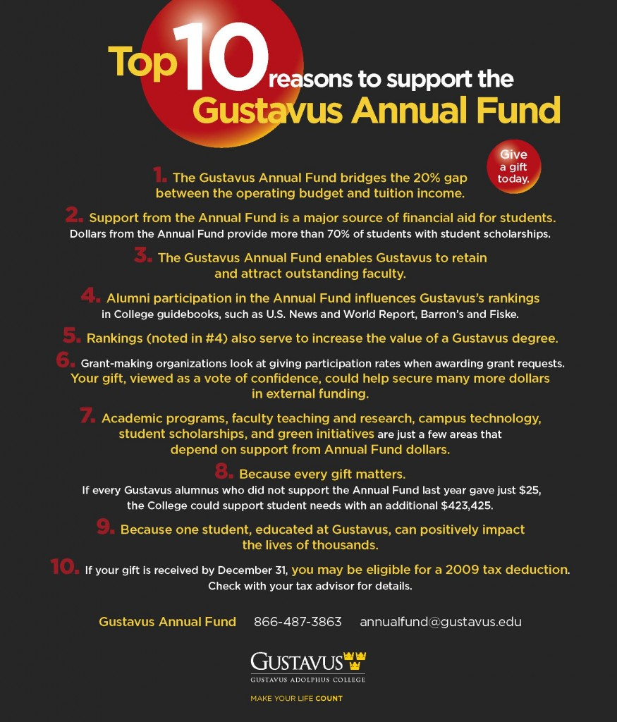 Annual Fund Top 10 Final Copy